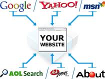 do it yourself search engine optimization