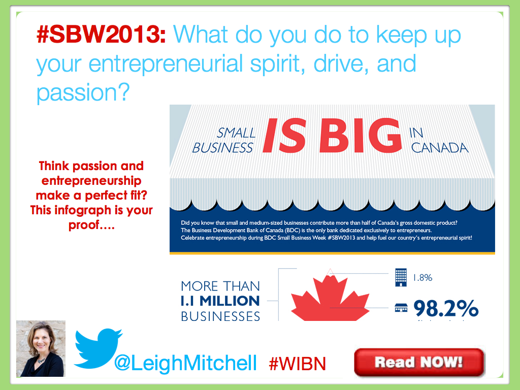 #SBW2013: What do you do to keep up your entrepreneurial spirit, drive, and passion?