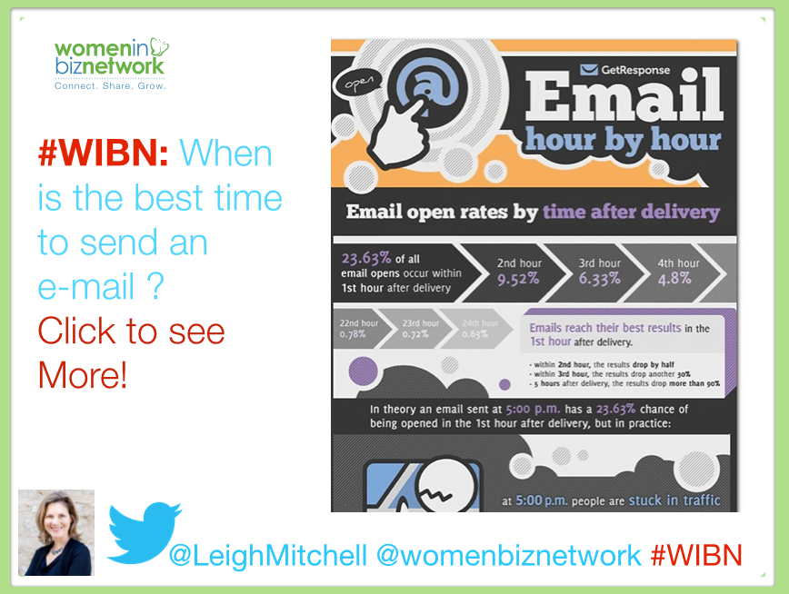#WIBN wants to know: When is the best time to send email?