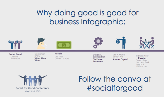 Why doing good is good for business – Understanding #SocialGood