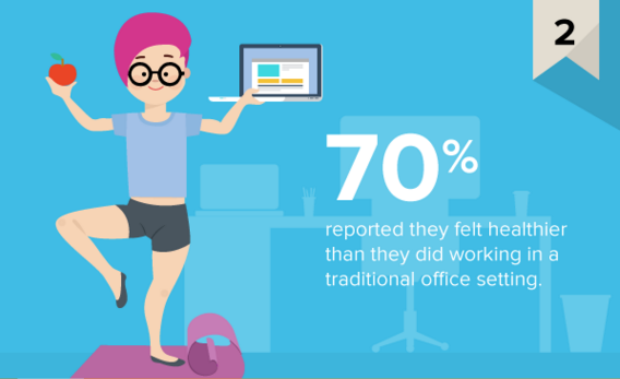 #MentorHerBiz : 11 Incredible #Coworking Statistics That Will Get You Out of the Home Office (#Infographic)