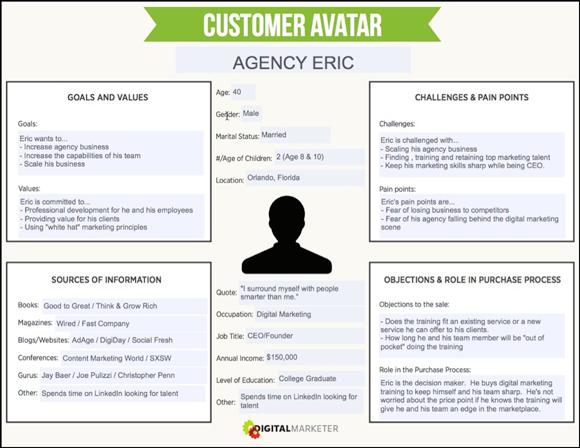 customer-avatar-digitalmarketer-img1