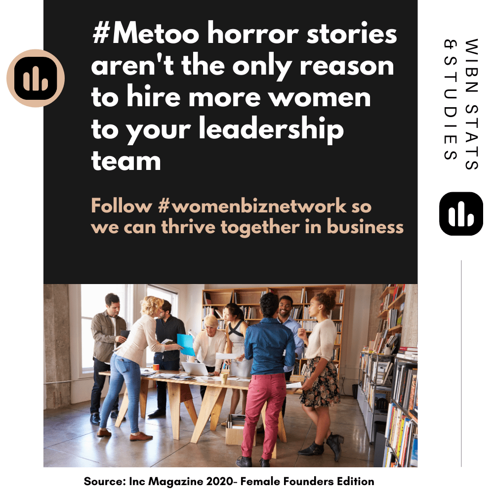 #Metoo horror stories aren't the only reason to hire more women to your leadership team