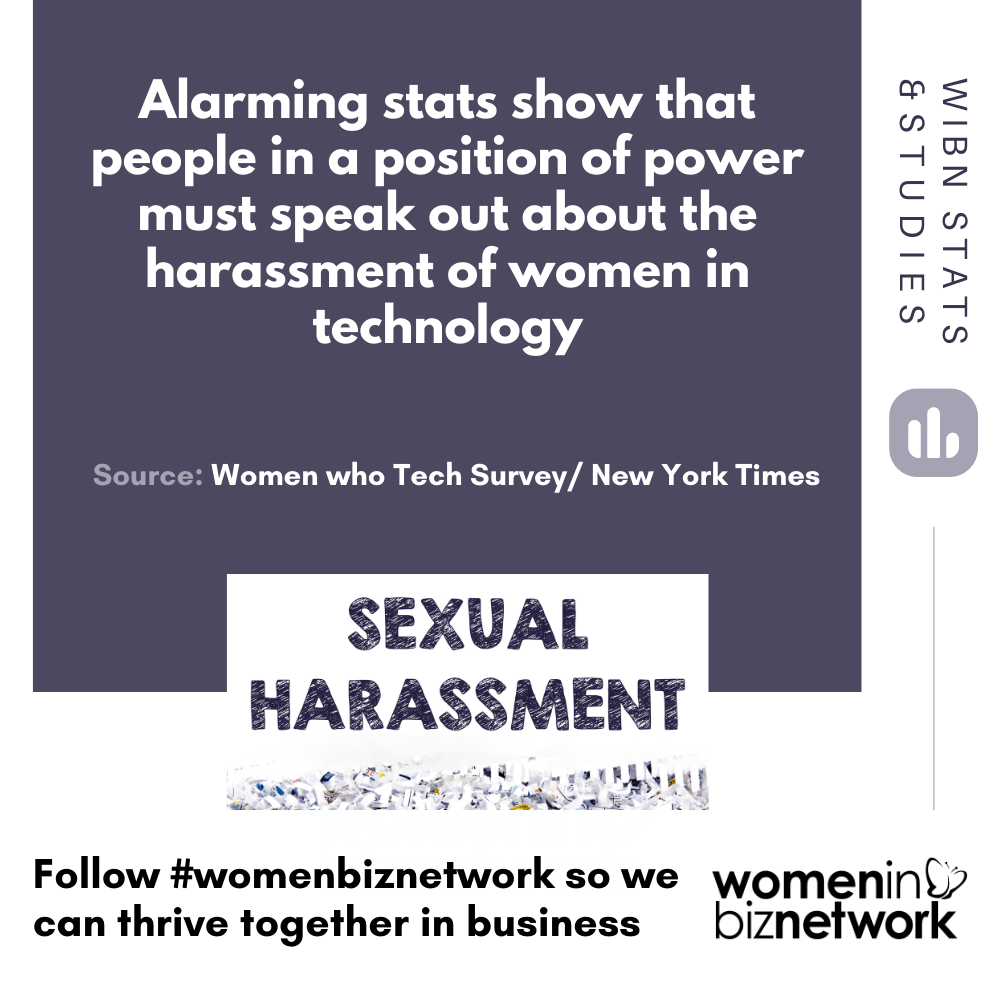 Alarming stats show that people in a position of power must speak out about the harassment of women in technology